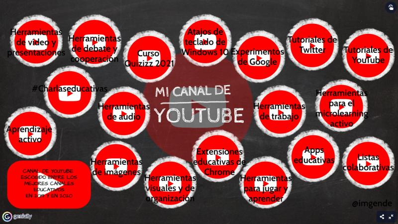 230 videotutoriales educativos